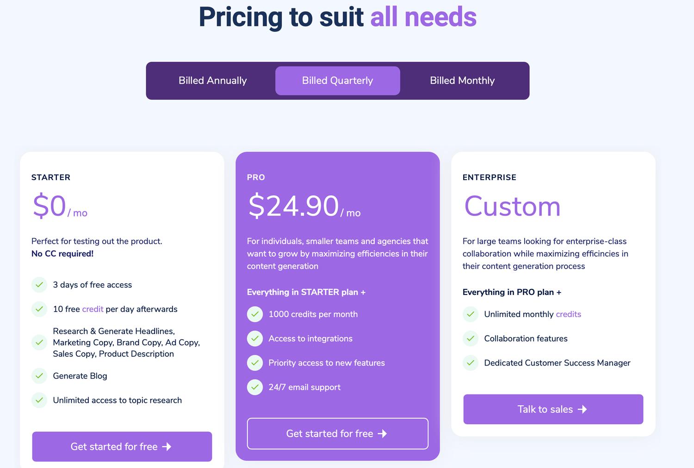 Latest price of LS